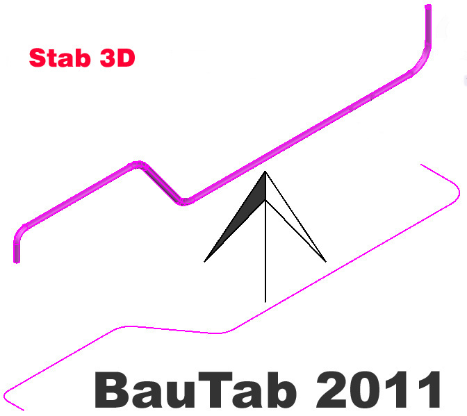Stab-3D